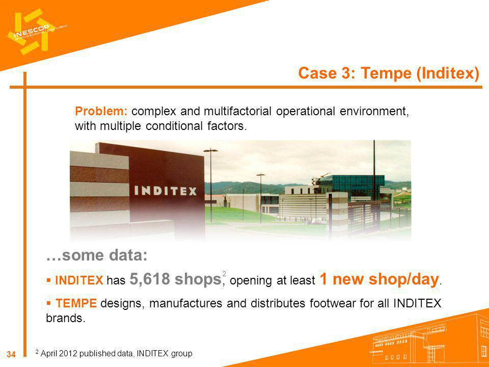 34 Case 3: Tempe (Inditex) Problem: complex and multifactorial operational environment, with multiple conditional factors. …some data: 2 April 2012 pu