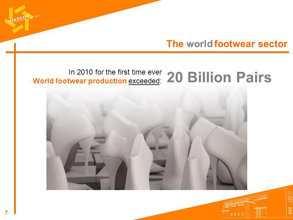 7 The world footwear sector In 2010 for the first time ever World footwear production exceeded: 20 Billion Pairs