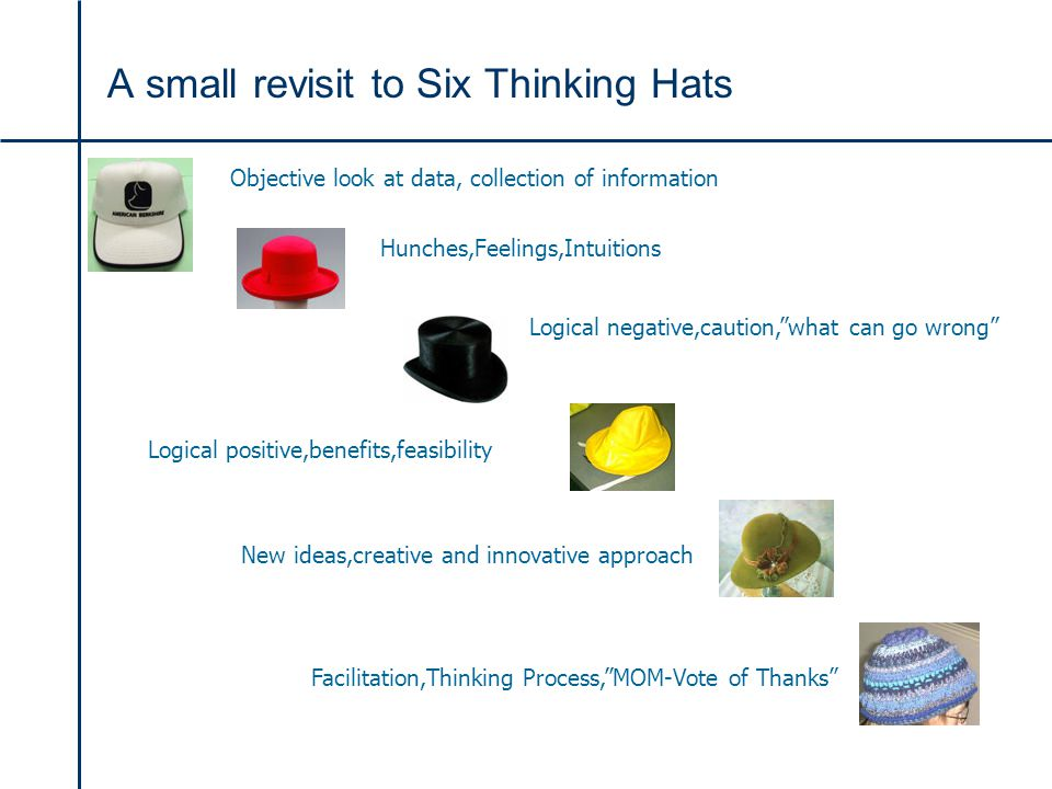 A small revisit to Six Thinking Hats Objective look at data, collection of information Hunches,Feelings,Intuitions Logical negative,caution,what can go wrong Logical positive,benefits,feasibility New ideas,creative and innovative approachFacilitation,Thinking Process,MOM-Vote of Thanks