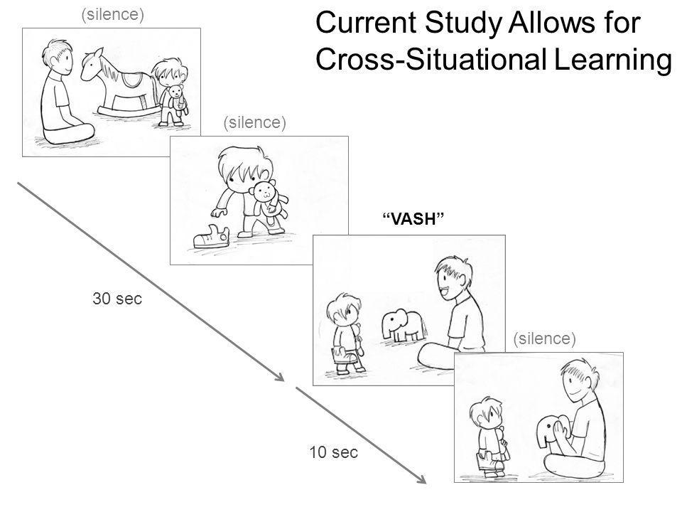 30 sec 10 sec (silence) Current Study Allows for Cross-Situational Learning VASH