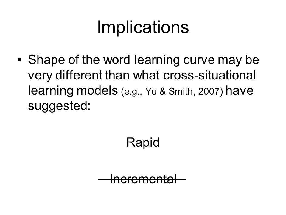 Implications Shape of the word learning curve may be very different than what cross-situational learning models (e.g., Yu & Smith, 2007) have suggested: Rapid Incremental