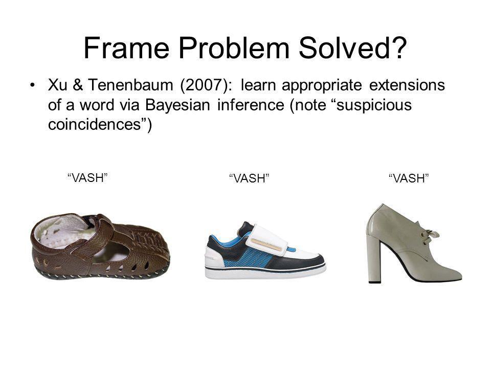 Frame Problem Solved.