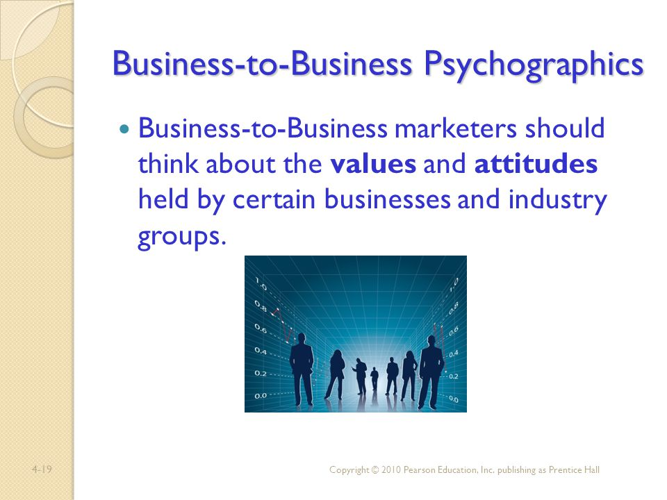 4-19 Business-to-Business Psychographics Business-to-Business marketers should think about the values and attitudes held by certain businesses and ind