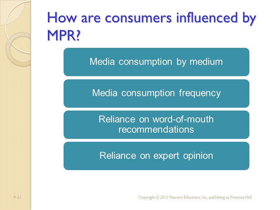 4-21 How are consumers influenced by MPR? Copyright © 2010 Pearson Education, Inc. publishing as Prentice Hall Media consumption by mediumMedia consum