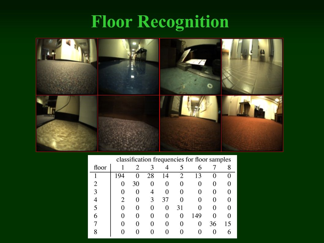 Floor Recognition