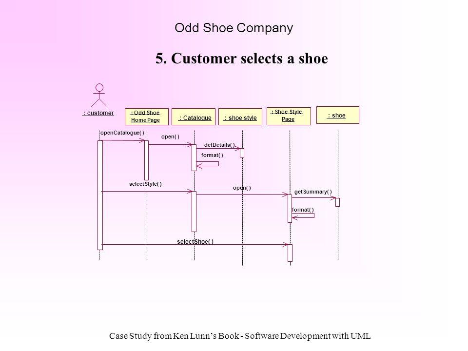 Case Study from Ken Lunns Book - Software Development with UML Odd Shoe Company : shoe openCatalogue( ) open( ) detDetails( ) format( ) selectStyle( )
