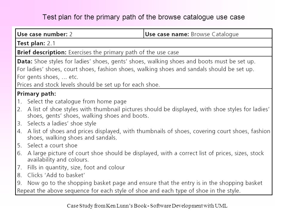 Case Study from Ken Lunns Book - Software Development with UML Test plan for the primary path of the browse catalogue use case