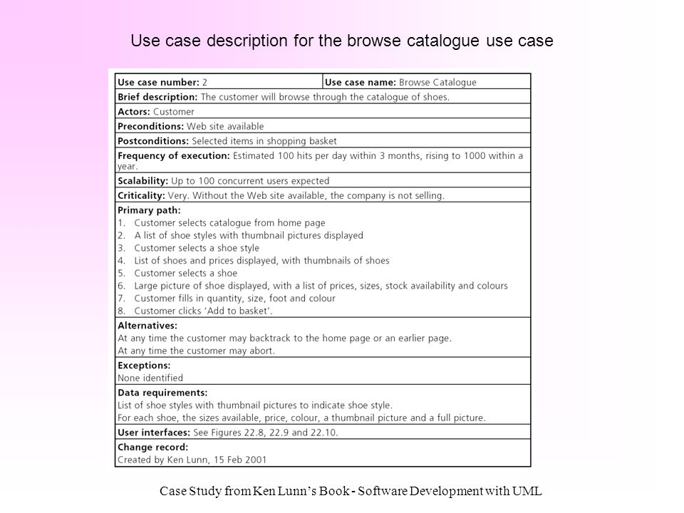 Case Study from Ken Lunns Book - Software Development with UML Use case description for the browse catalogue use case