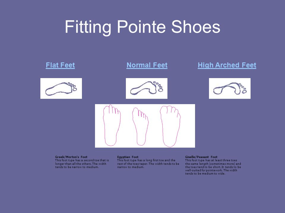 Fitting Pointe Shoes Flat FeetNormal FeetHigh Arched Feet Greek/Morton s Foot This foot type has a second toe that is longer than all the others.
