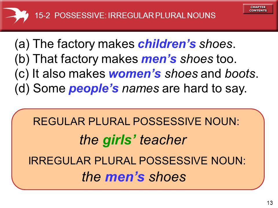 13 REGULAR PLURAL POSSESSIVE NOUN: IRREGULAR PLURAL POSSESSIVE NOUN: (a) The factory makes childrens shoes. (b) That factory makes mens shoes too. (c)
