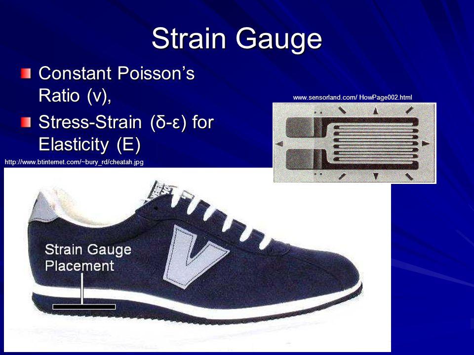 Constant Poissons Ratio (v), Stress-Strain (δ-ε) for Elasticity (E) http://www.btinternet.com/~bury_rd/cheatah.jpg www.sensorland.com/ HowPage002.html