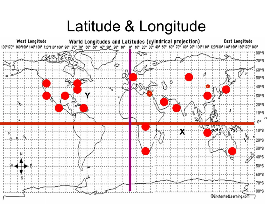 1.Draw a red line along the equator (0 degrees latitude).