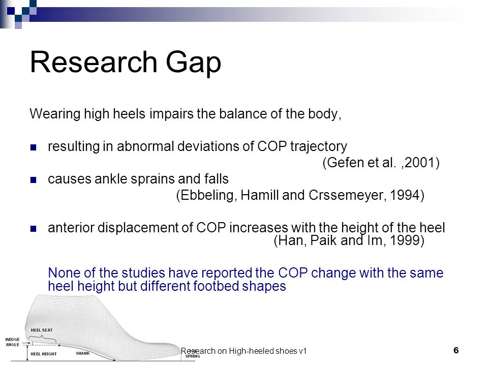 Research on High-heeled shoes v16 Research Gap Wearing high heels impairs the balance of the body, resulting in abnormal deviations of COP trajectory