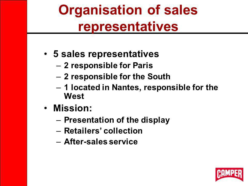 Organisation of sales representatives 5 sales representatives –2 responsible for Paris –2 responsible for the South –1 located in Nantes, responsible for the West Mission: –Presentation of the display –Retailers collection –After-sales service