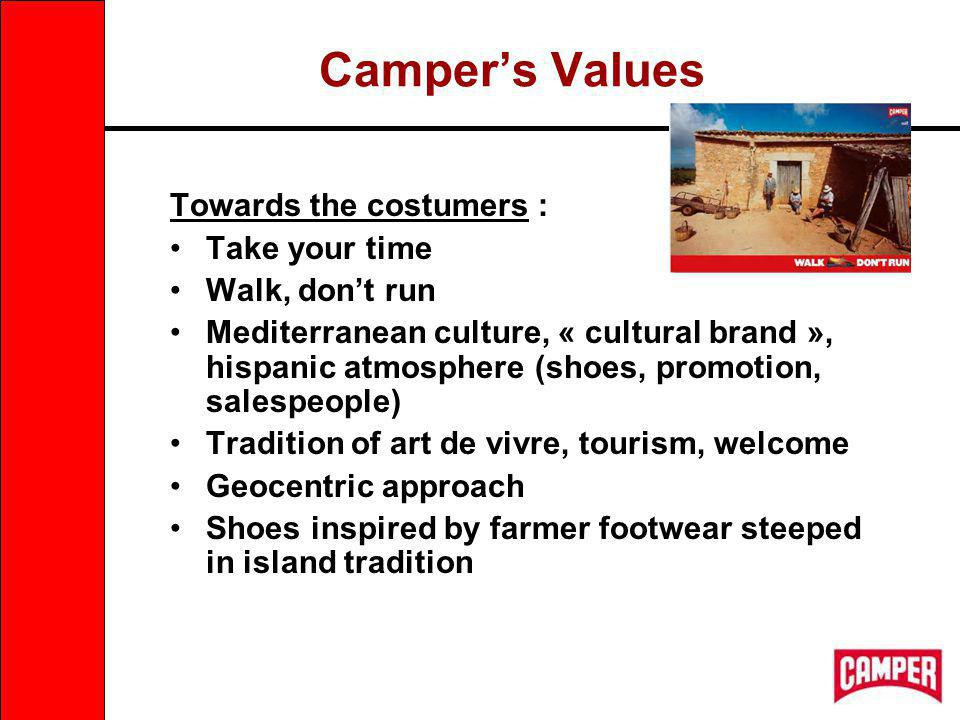 Campers Values Towards the costumers : Take your time Walk, dont run Mediterranean culture, « cultural brand », hispanic atmosphere (shoes, promotion, salespeople) Tradition of art de vivre, tourism, welcome Geocentric approach Shoes inspired by farmer footwear steeped in island tradition