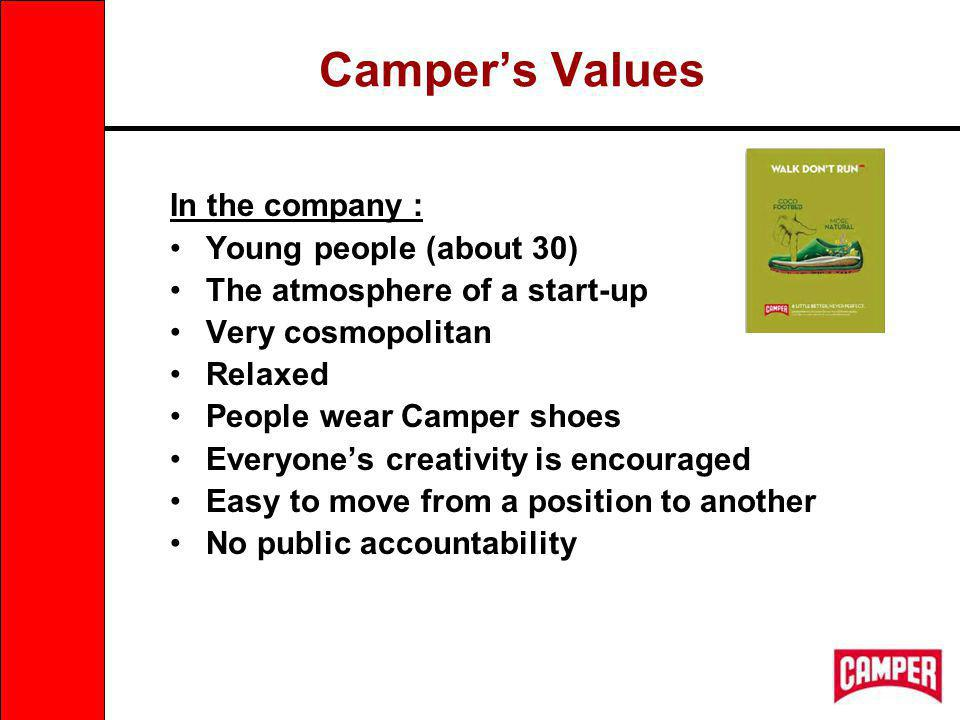 Campers Values In the company : Young people (about 30) The atmosphere of a start-up Very cosmopolitan Relaxed People wear Camper shoes Everyones creativity is encouraged Easy to move from a position to another No public accountability