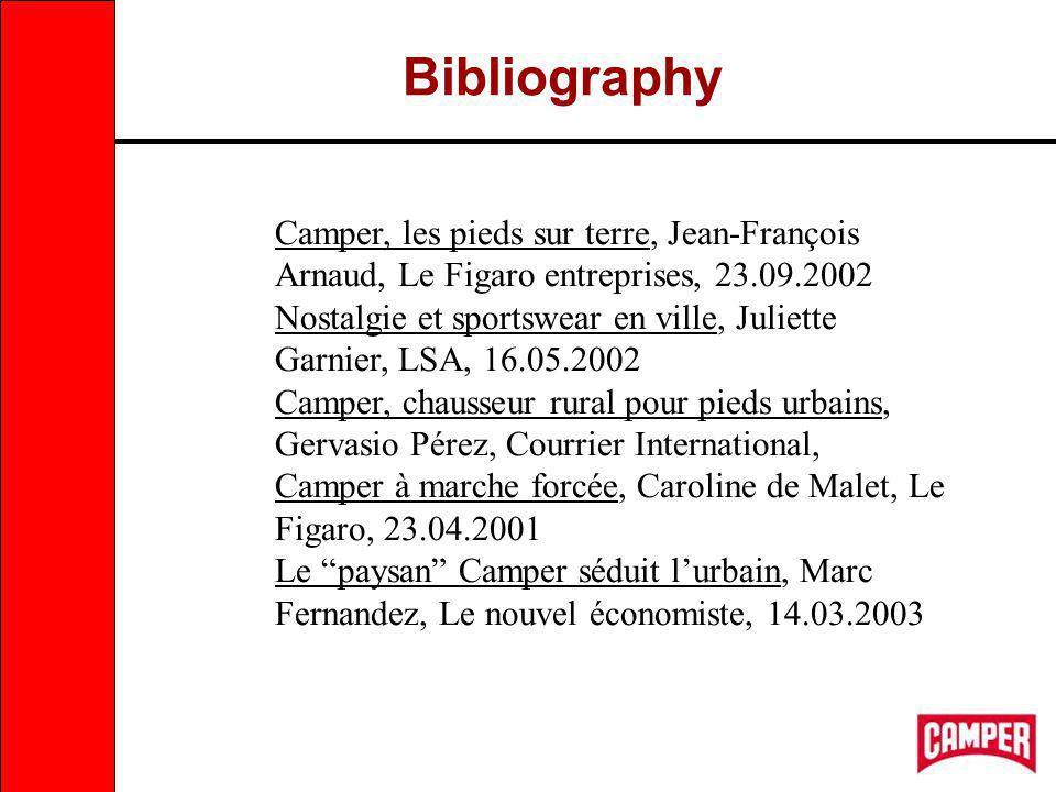 Bibliography Camper, les pieds sur terre, Jean-François Arnaud, Le Figaro entreprises, 23.09.2002 Nostalgie et sportswear en ville, Juliette Garnier,