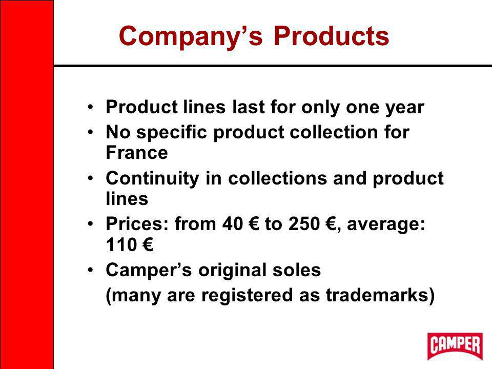 Companys Products Product lines last for only one year No specific product collection for France Continuity in collections and product lines Prices: from 40 to 250, average: 110 Campers original soles (many are registered as trademarks)