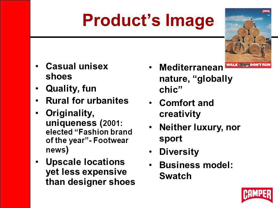 Products Image Casual unisex shoes Quality, fun Rural for urbanites Originality, uniqueness ( 2001: elected Fashion brand of the year- Footwear news ) Upscale locations yet less expensive than designer shoes Mediterranean nature, globally chic Comfort and creativity Neither luxury, nor sport Diversity Business model: Swatch