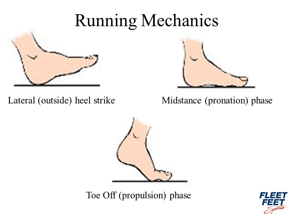 Running Mechanics Pronation –Natural inward roll of the foot –Bodys natural way of absorbing shock –Everybody pronates –Degree of pronation determines footwear