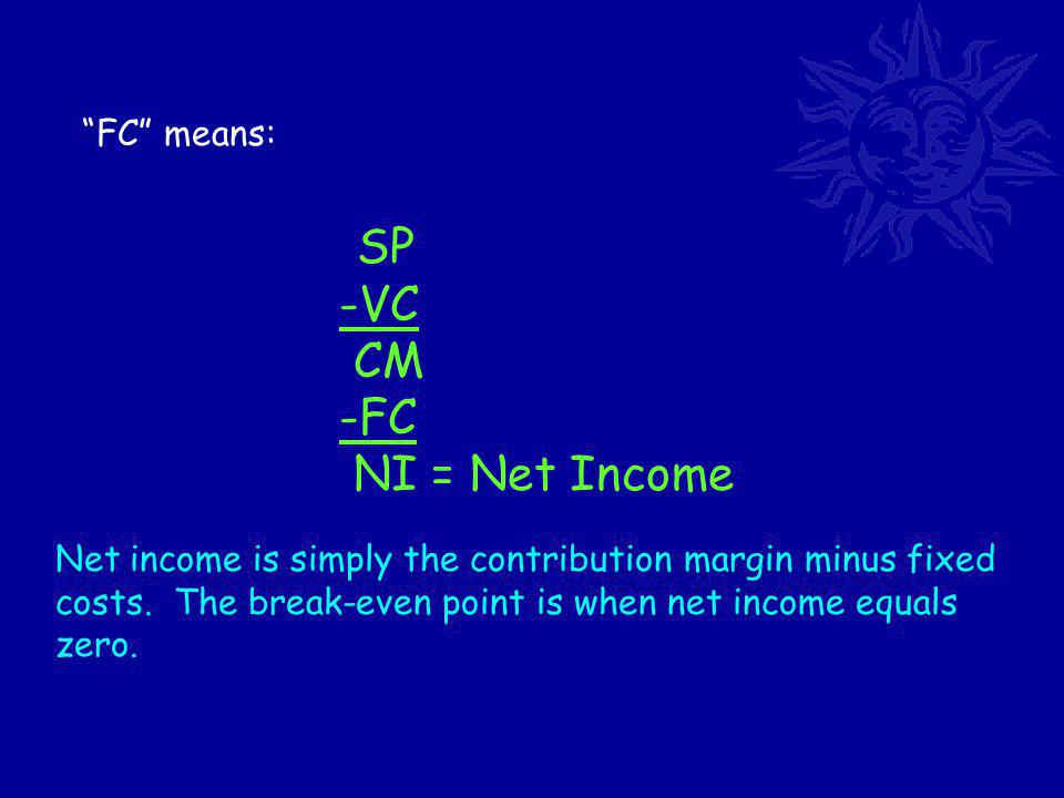 FC means: SP -VC CM -FC NI = Net Income Net income is simply the contribution margin minus fixed costs.