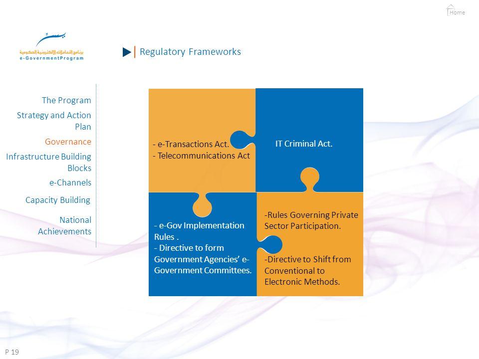 Home P 19 Regulatory Frameworks - e-Transactions Act.
