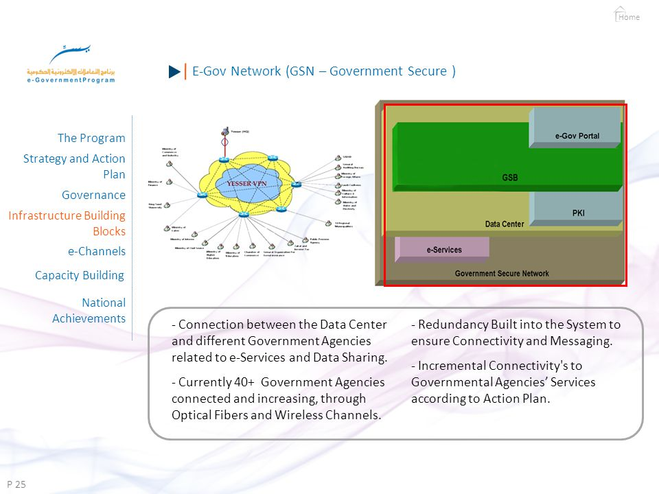 Home - Connection between the Data Center and different Government Agencies related to e-Services and Data Sharing.
