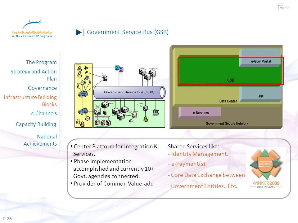 Home Center Platform for Integration & Services.