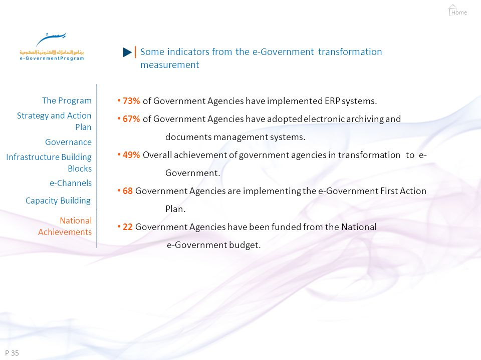 Home P 35 Some indicators from the e-Government transformation measurement 73% of Government Agencies have implemented ERP systems.