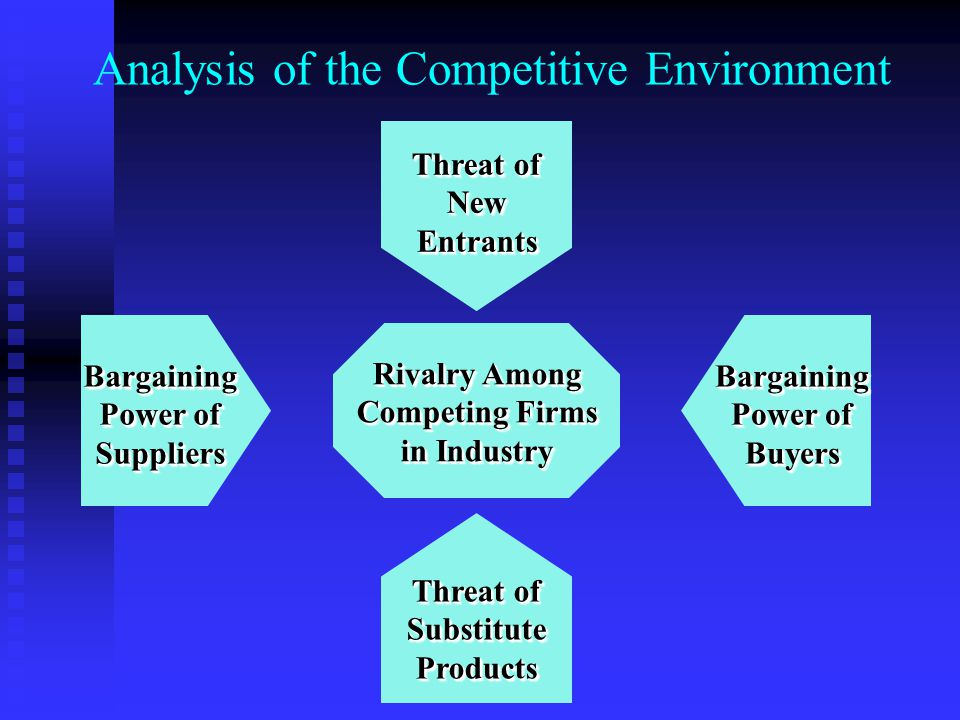 Threat of Substitute Products Threat of New Entrants Analysis of the Competitive Environment Rivalry Among Competing Firms in Industry Bargaining Power of Buyers Bargaining Power of Suppliers
