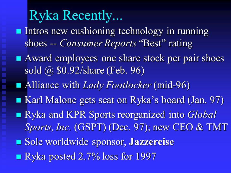 Ryka Recently...