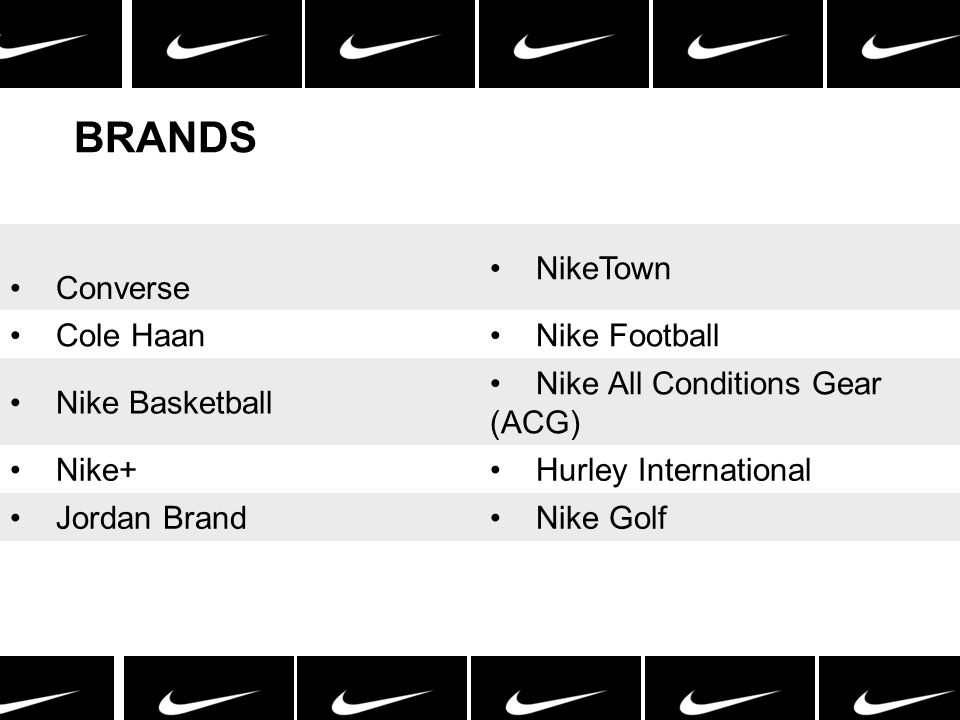Converse NikeTown Cole Haan Nike Football Nike Basketball Nike All Conditions Gear (ACG) Nike+ Hurley International Jordan Brand Nike Golf BRANDS