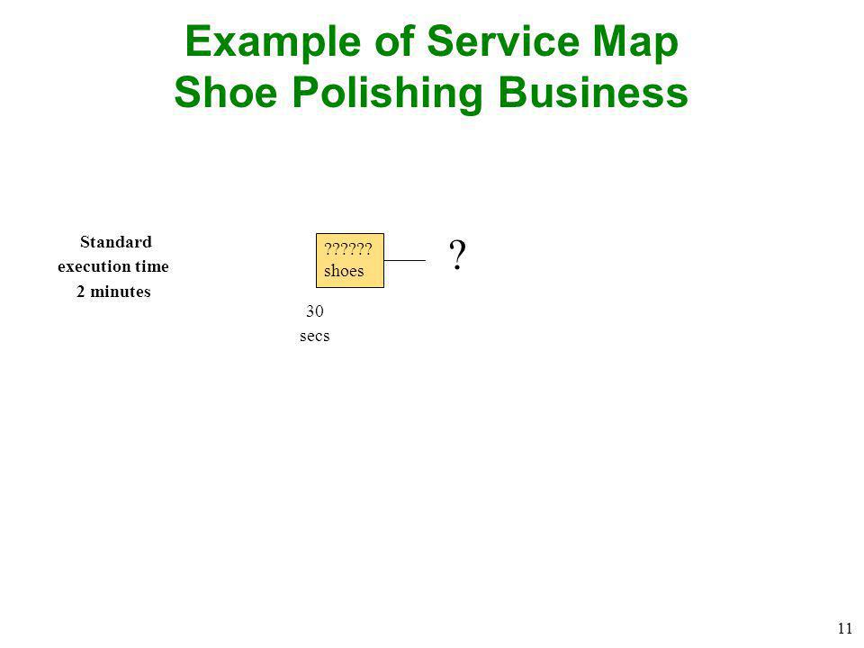 11 Example of Service Map Shoe Polishing Business ?????? shoes Standard execution time 2 minutes 30 secs ?