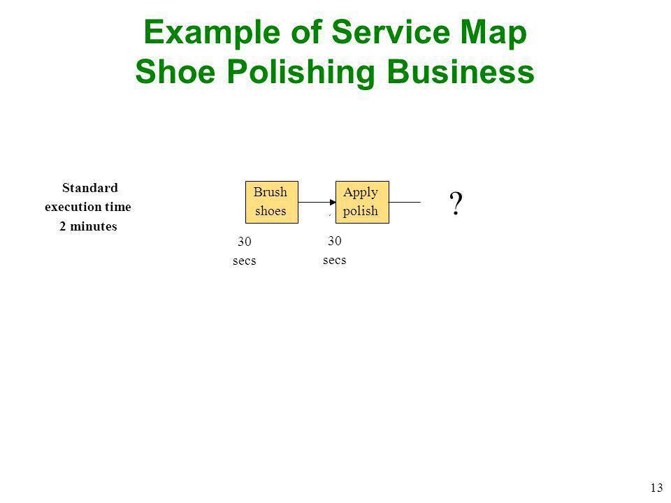 13 Example of Service Map Shoe Polishing Business Brush shoes Apply polish Standard execution time 2 minutes 30 secs 30 secs ?