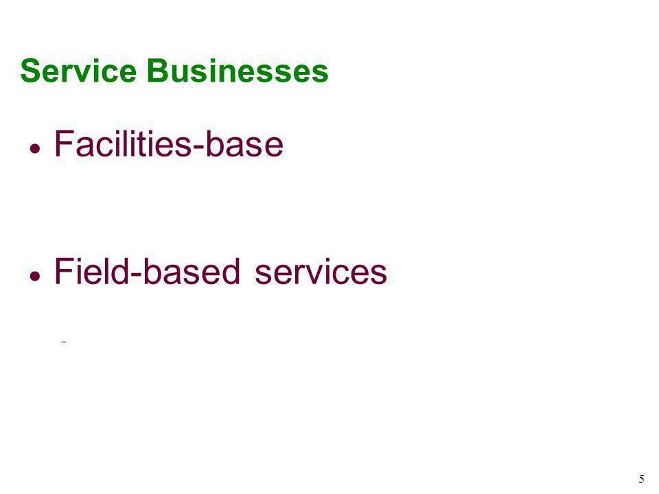 6 Internal Services Internal Supplier Internal Customer External Customer