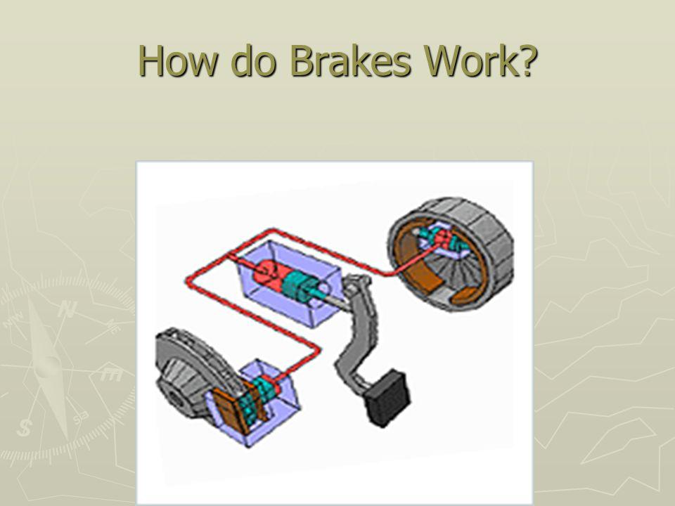4 TYPES OF BRAKING SYSTEMS 1.HYDRAULIC 1. HYDRAULIC 2.