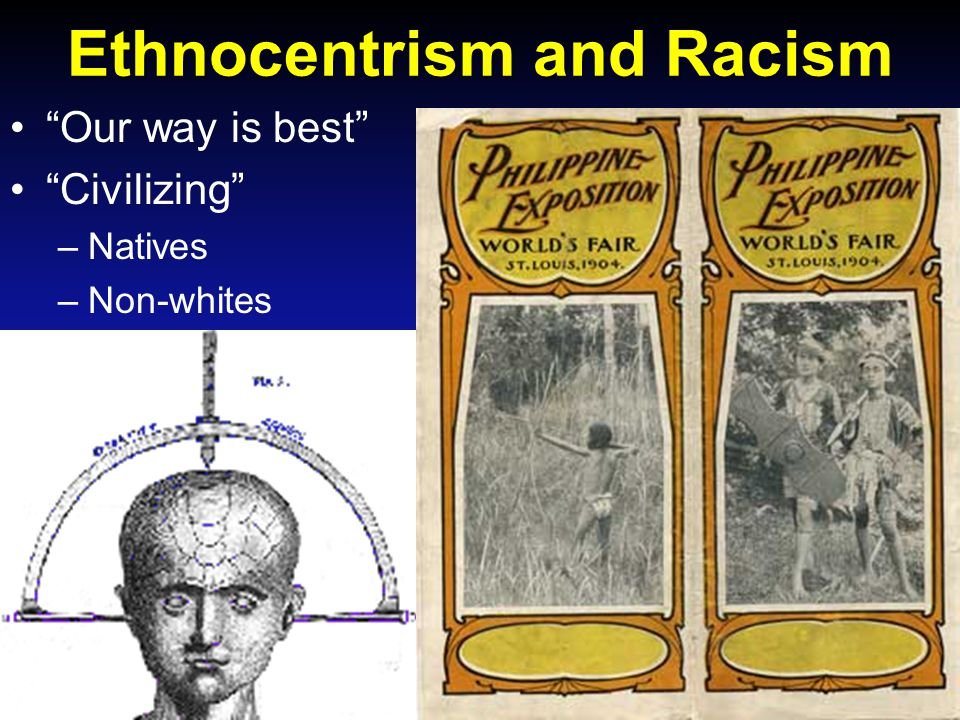 Ethnocentrism and Racism Our way is best Civilizing –Natives –Non-whites