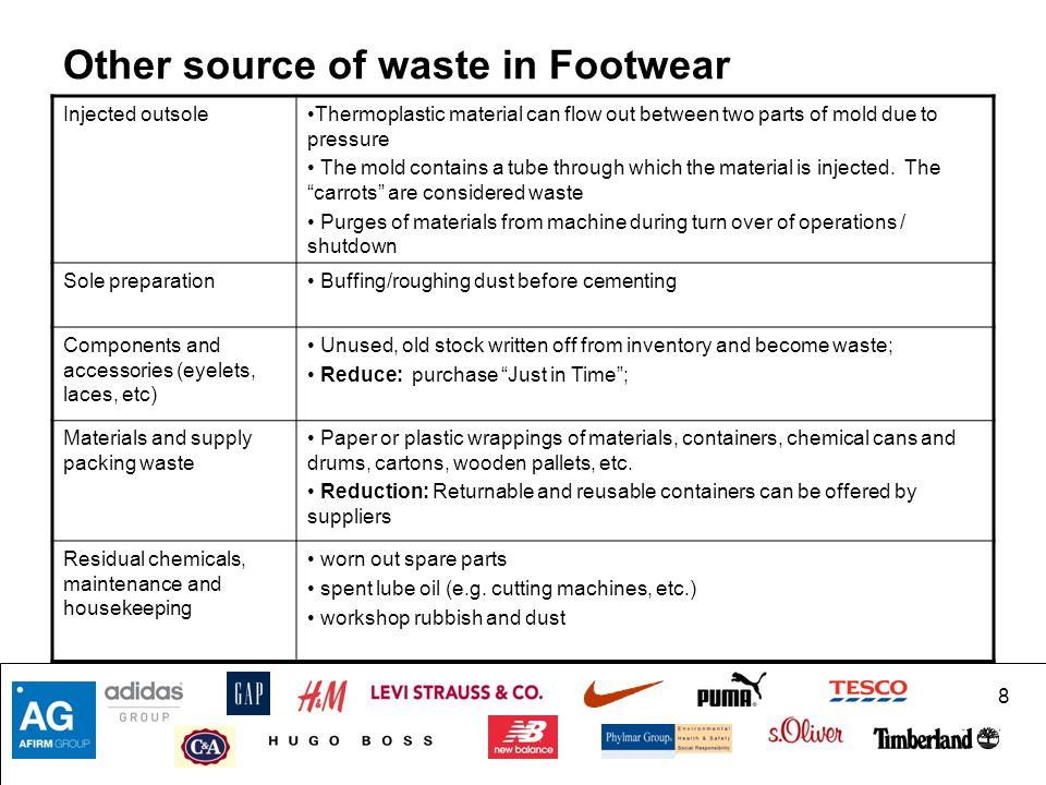 8 Other source of waste in Footwear Injected outsoleThermoplastic material can flow out between two parts of mold due to pressure The mold contains a