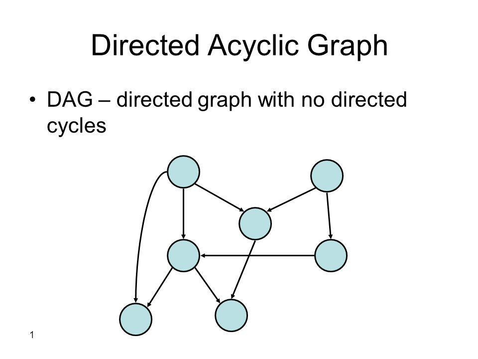1 Directed Acyclic Graph DAG – directed graph with no directed cycles