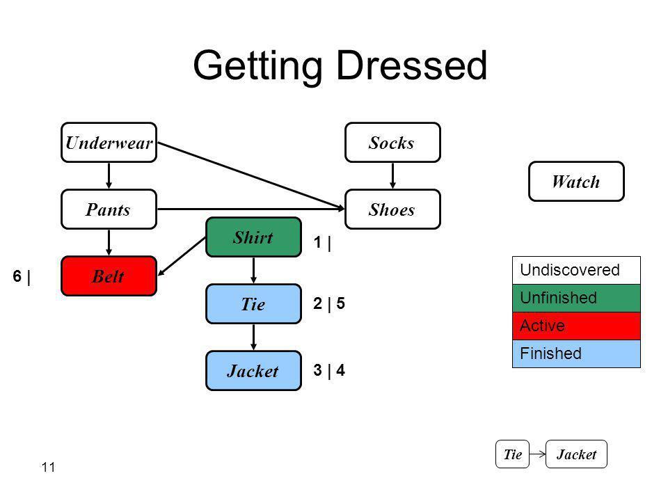 11 Getting Dressed UnderwearSocks ShoesPants Belt Shirt Watch Tie Jacket TieJacket 6 | 1 | 2 | 5 3 | 4 Undiscovered Active Finished Unfinished