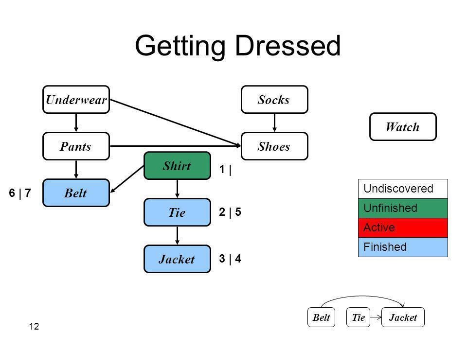 12 Getting Dressed UnderwearSocks ShoesPants Belt Shirt Watch Tie Jacket BeltTieJacket 6 | 7 1 | 2 | 5 3 | 4 Undiscovered Active Finished Unfinished
