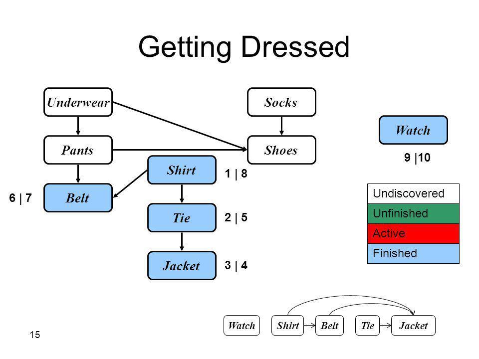 15 Getting Dressed UnderwearSocks ShoesPants Belt Shirt Watch Tie Jacket WatchShirtBeltTieJacket 6 | 7 1 | 8 2 | 5 3 | 4 9 |10 Undiscovered Active Fin