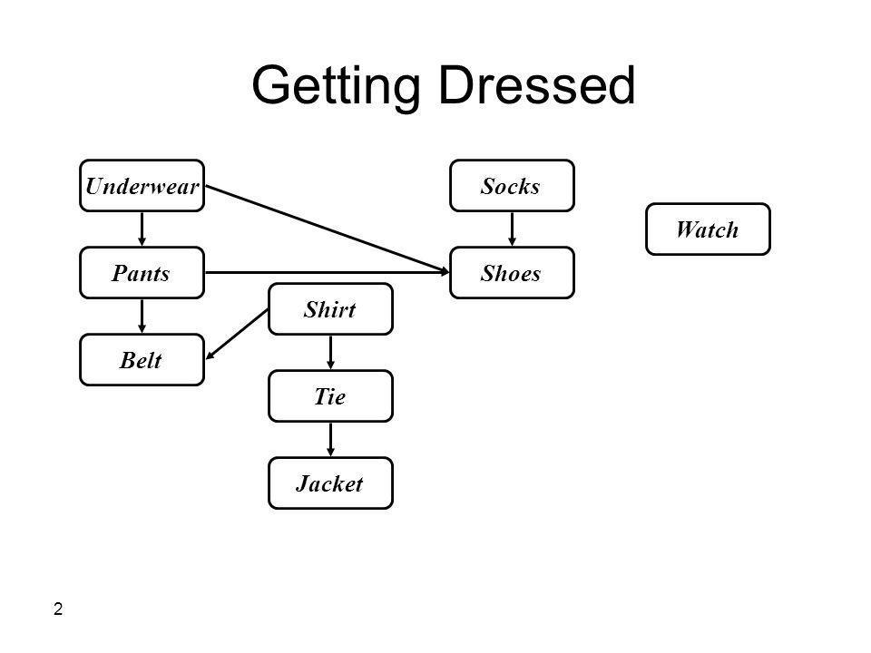 2 Getting Dressed UnderwearSocks ShoesPants Belt Shirt Watch Tie Jacket