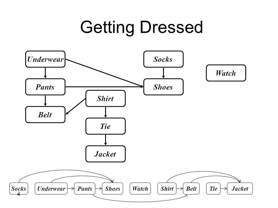 4 Getting Dressed UnderwearSocks ShoesPants Belt Shirt Watch Tie Jacket SocksUnderwearPantsShoesWatchShirtBeltTieJacket