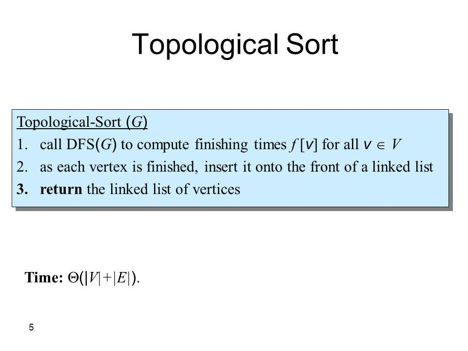 5 Topological Sort Topological-Sort ( G ) 1.call DFS ( G ) to compute finishing times f [ v ] for all v V 2.as each vertex is finished, insert it onto