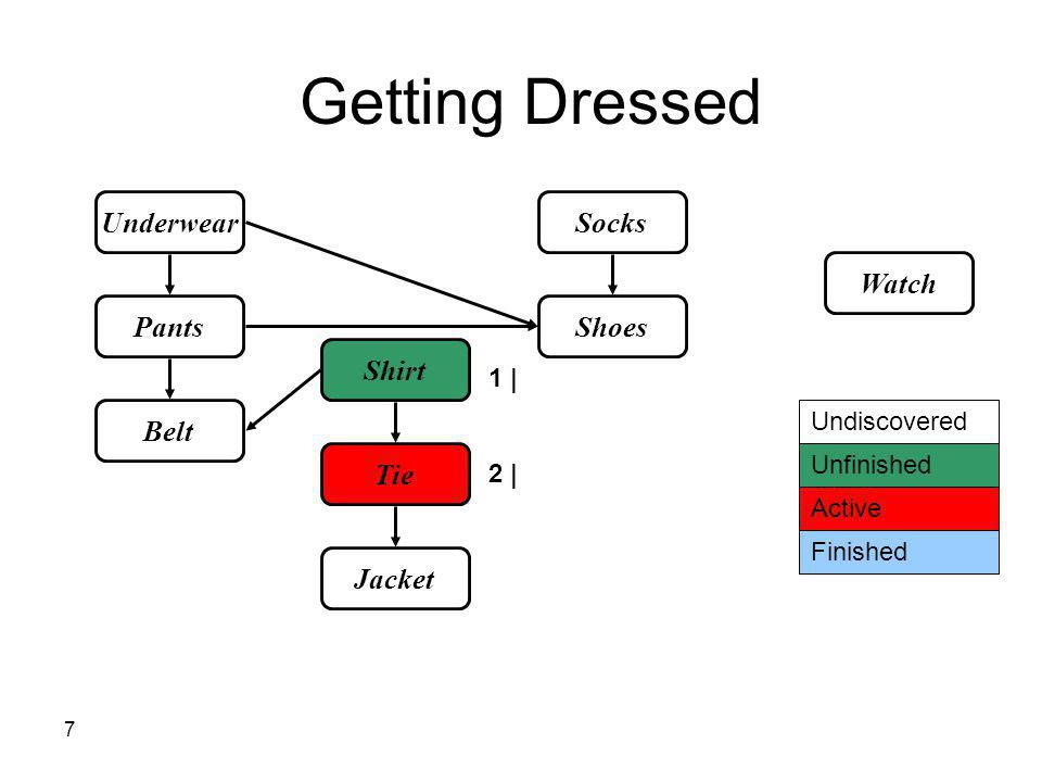 7 Getting Dressed UnderwearSocks ShoesPants Belt Shirt Watch Tie Jacket 1 | 2 | Undiscovered Active Finished Unfinished