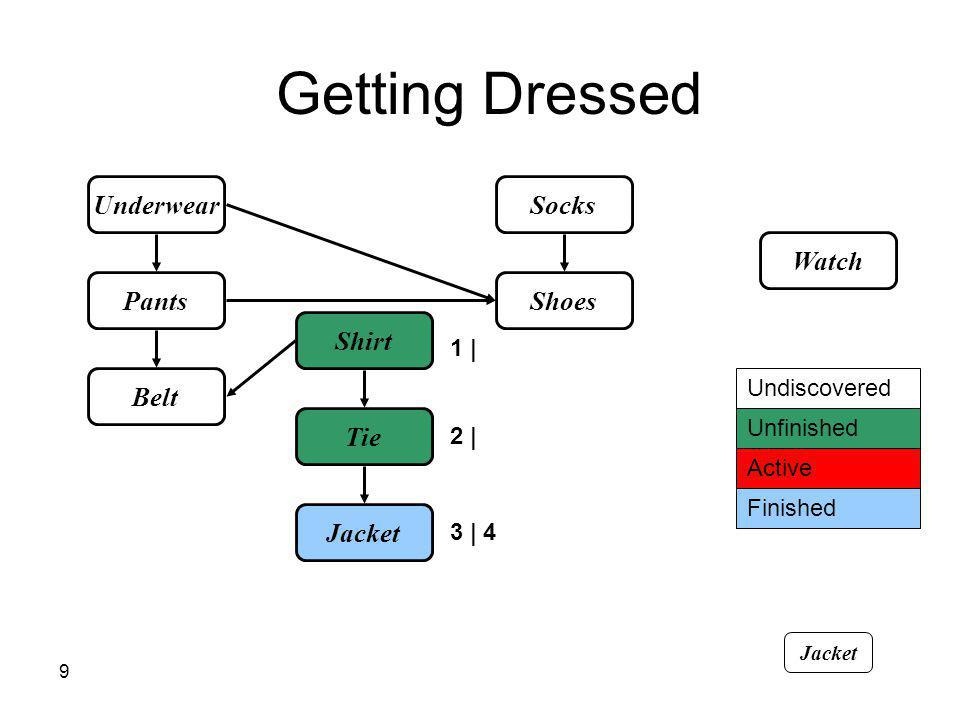 9 Getting Dressed UnderwearSocks ShoesPants Belt Shirt Watch Tie Jacket 1 | 2 | 3 | 4 Undiscovered Active Finished Unfinished