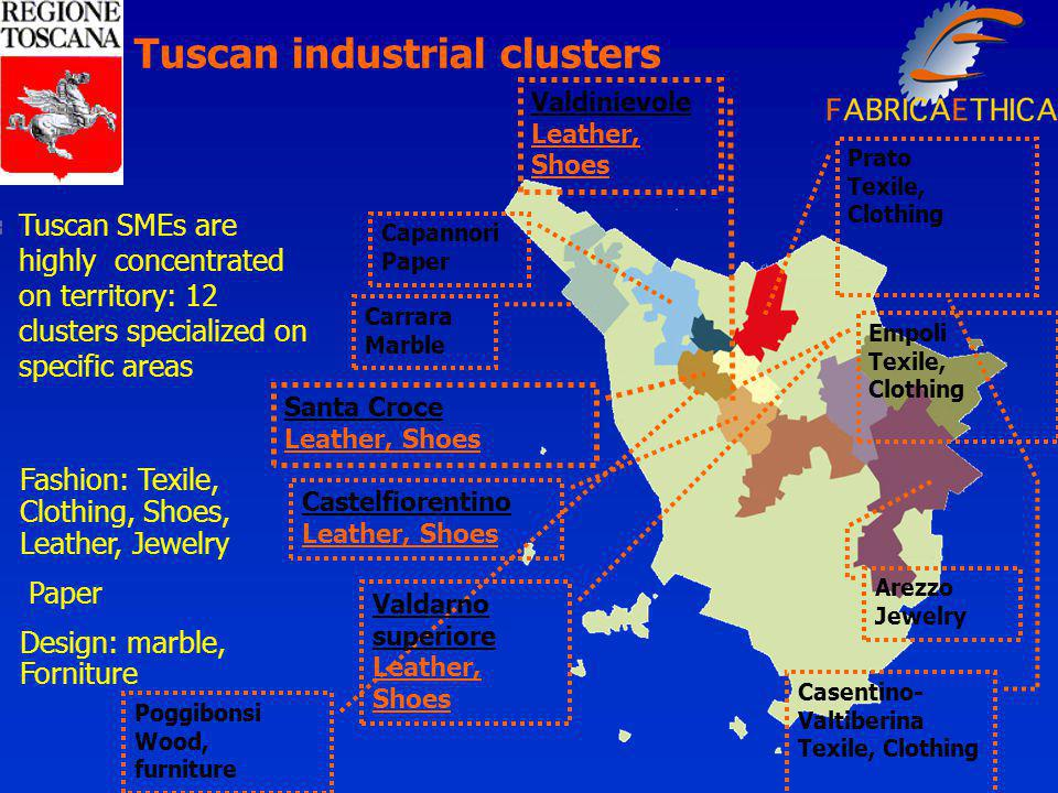 Tuscan SMEs are highly concentrated on territory: 12 clusters specialized on specific areas Fashion: Texile, Clothing, Shoes, Leather, Jewelry Paper Design: marble, Forniture Carrara Marble Santa Croce Leather, Shoes Castelfiorentino Leather, Shoes Poggibonsi Wood, furniture Capannori Paper Valdinievole Leather, Shoes Prato Texile, Clothing Valdarno superiore Leather, Shoes Empoli Texile, Clothing Arezzo Jewelry Casentino- Valtiberina Texile, Clothing Tuscan industrial clusters