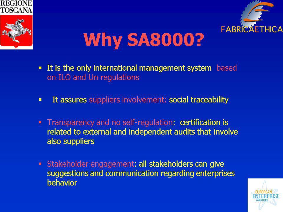 Why SA8000.