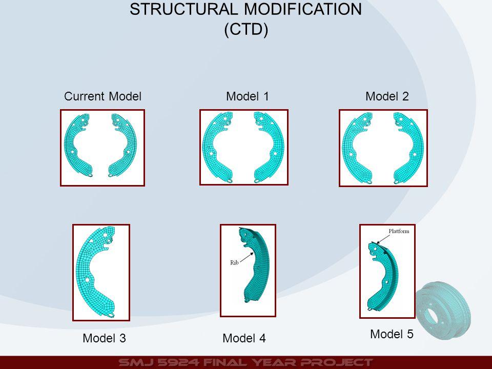 Model 2 Model 1 Model 3Model 4 Model 5 Current Model STRUCTURAL MODIFICATION (CTD)